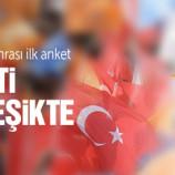 Son seçim anketi sonucları, AK Parti kritik eşikte!