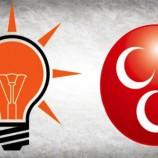 MHP, Sinop Adayını Geri Çekti, İlçelerde İttifak Yok…