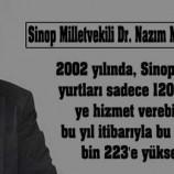 Sinop'ta öğrenciler yüzde 70'i KYK'ye yerleşti…