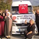 Boyabatlı Ülkücü Kadınlar Analar Bacılar Kongresi İçin Ankara Yolunda…